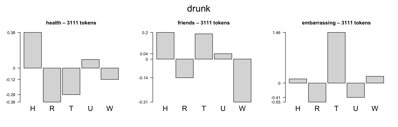 figures/groups-drunk.png